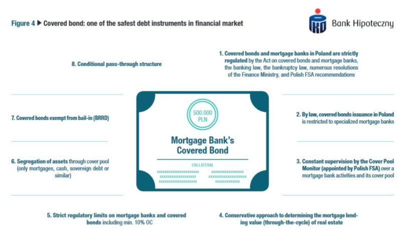 PKO Bank figure 5