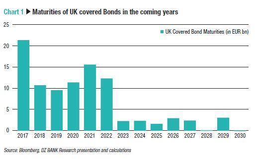 dz-bank-brexit-chart-1