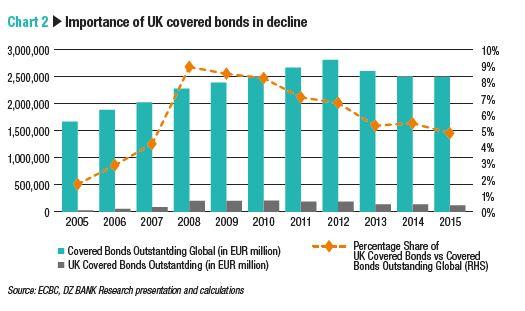dz-bank-brexit-chart-2